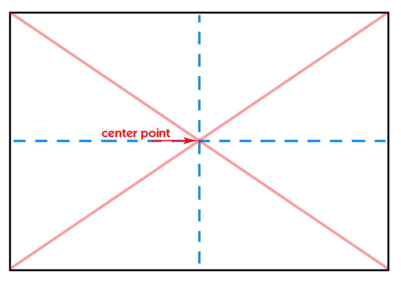 find center